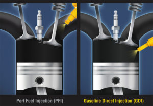 Shows the two different designs for fuel injection - port and direct